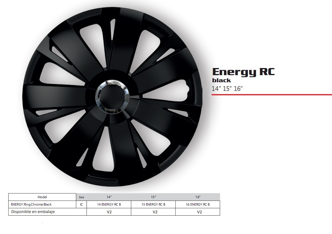 ENERGY RC BL 14,15,16