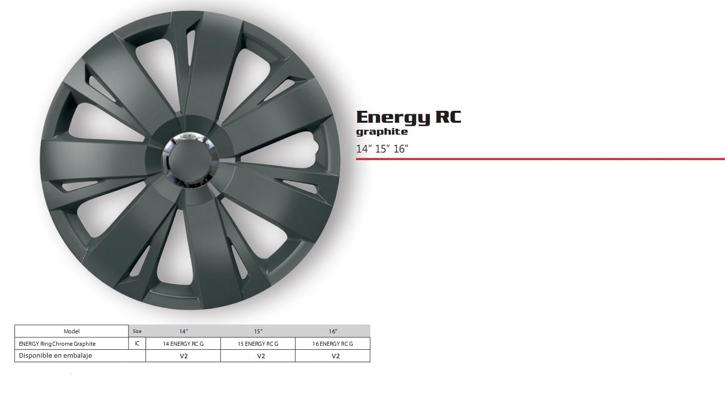 ENERGY RC GR 14,15,16